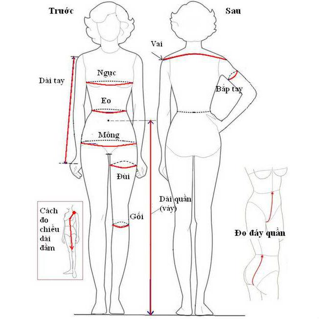 Hướng dẫn cách đo và cách tính vải khi cắt may