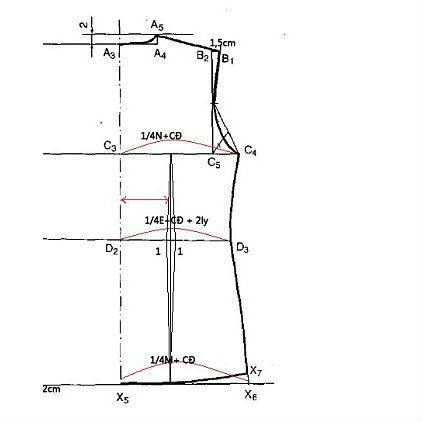 Công thức thiết kế áo sơ mi nữ 4 chiết